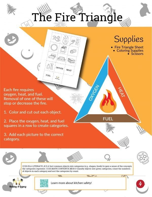 Fire Prevention Week Activity Guide-Activity 4 The fire triangle